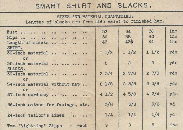 1940s-WW2-Vintage-Sewing-Pattern-B34-PANTS-TROUSERS-SLACKS-SHIRT-1364-252017535041-2